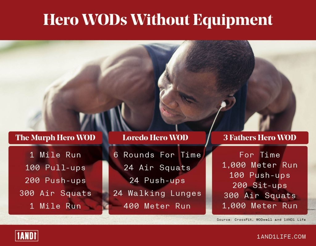 hero WODs without equipment