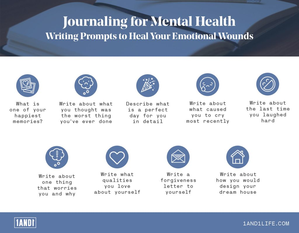 Journal for Mental Health Writing Prompts