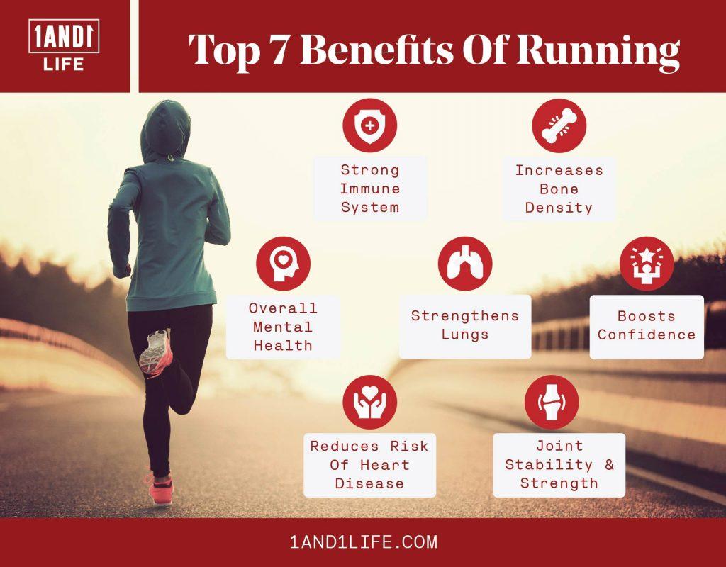 Top 7 Benefits Of Running