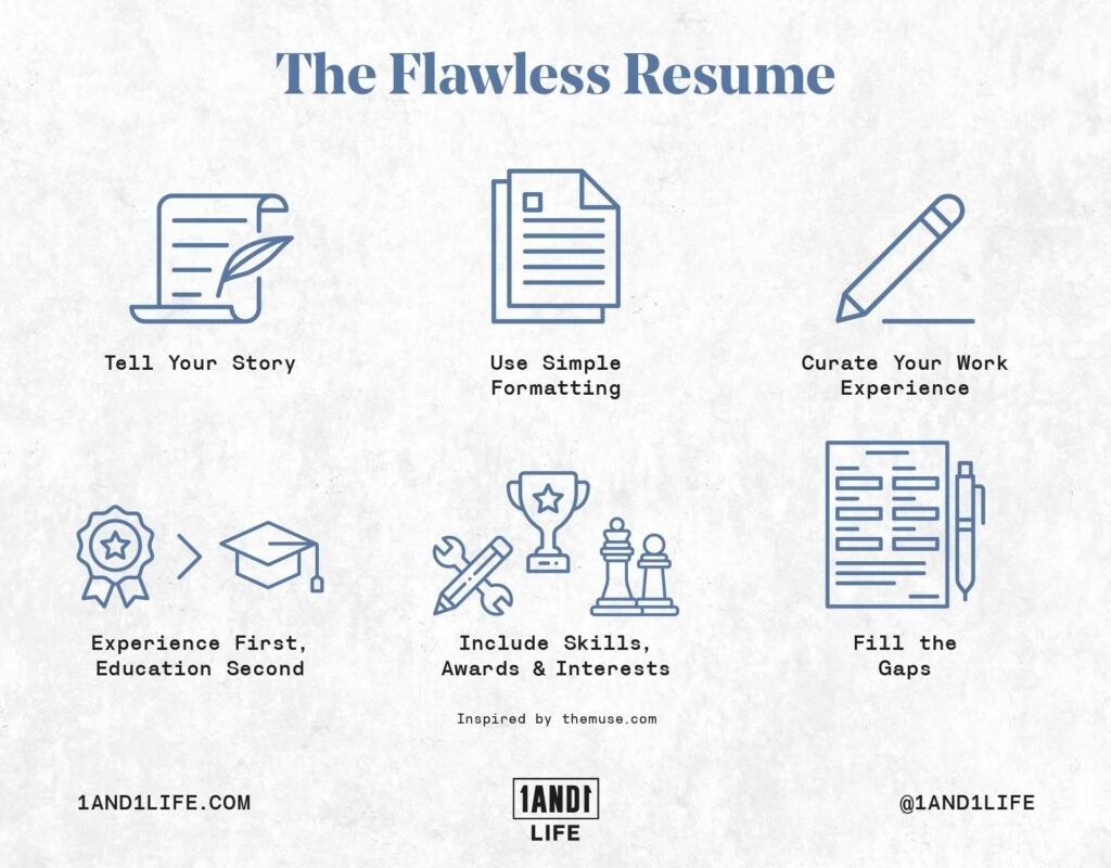 Tips on how to make the perfect resume.