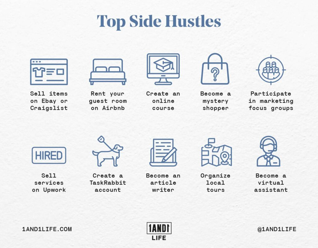 Top side hustles, things you can do on the side to earn more money.